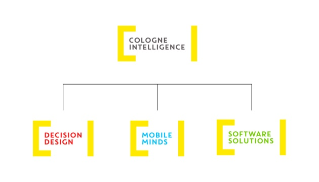 cologne_intelligence_logo